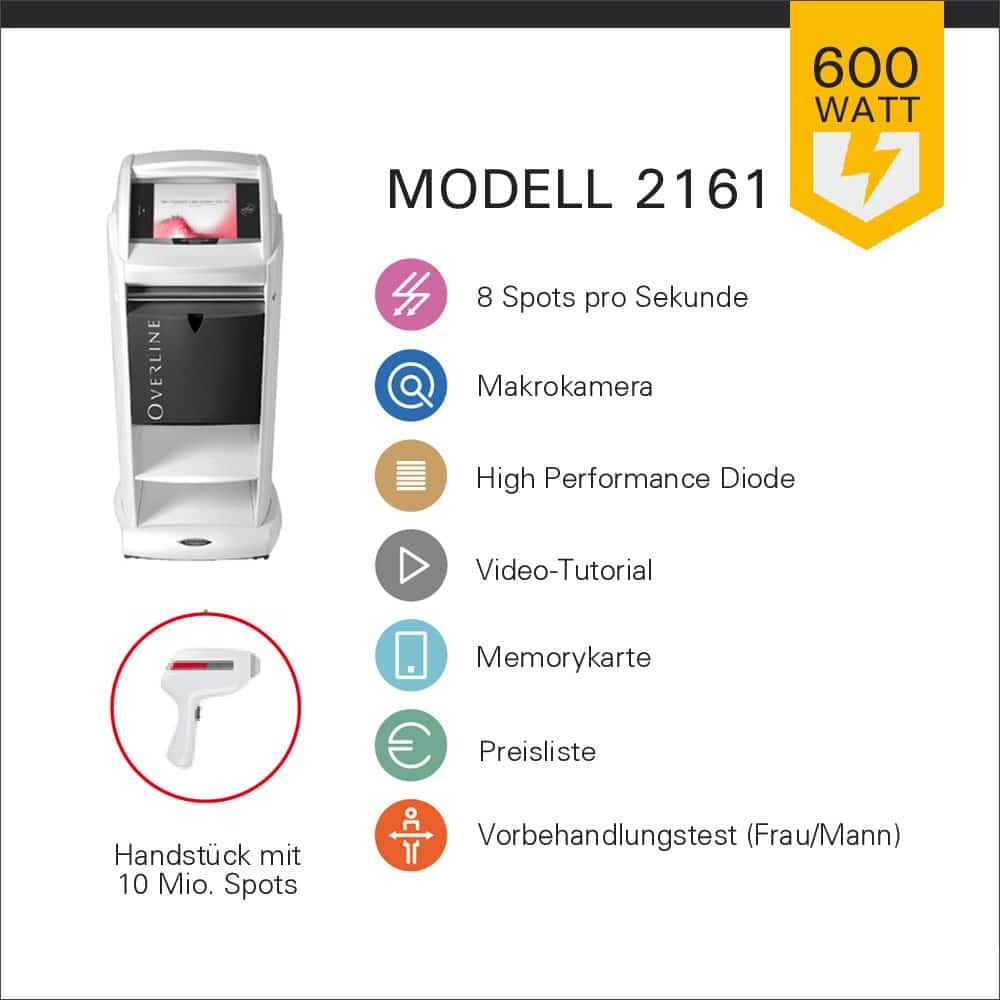 Diodenlaser-Modell-2161
