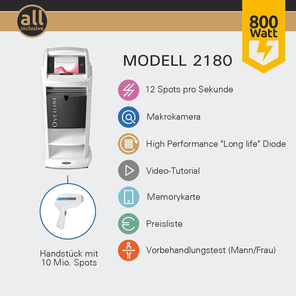 Diodenlaser-Modell-2180