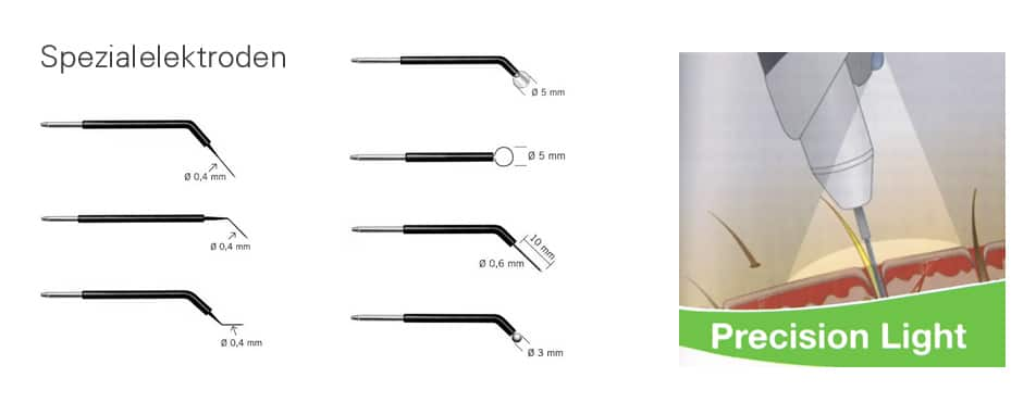 Spezialelektroden für kosmetische Koagulationsbehandlungen